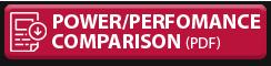 Download Power-Performance Comparison